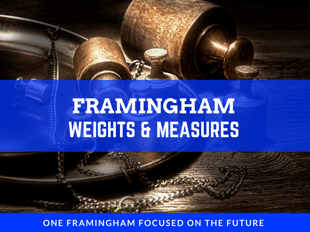 image of weights and measures banner