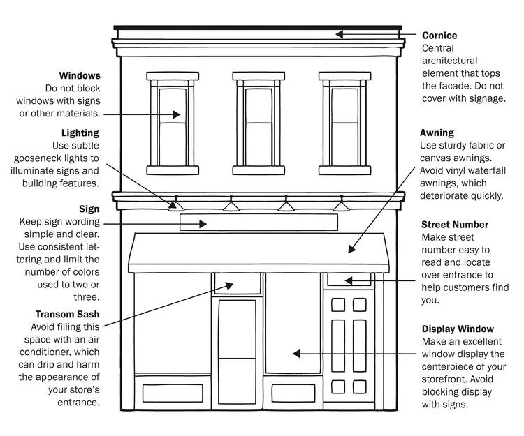 Building Facade Diagram