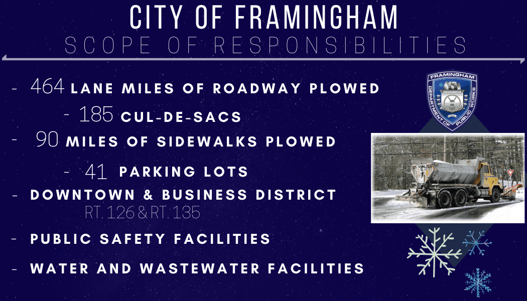 Framingham Public Works Scope of Responsibilities
