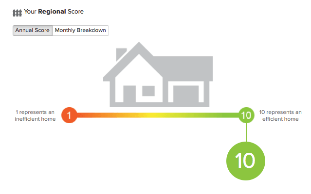 Example Home Efficiency Scale from the Home Energy Savings Plan