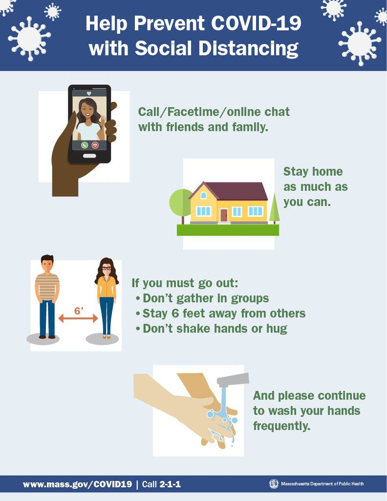 Social Distancing Flyer from CDC, reference instructions below.